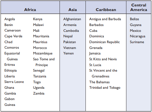 Table 1. Countries included in the UNDP Climate Change Country Profiles project.