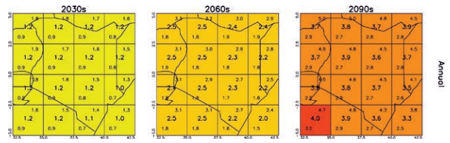 Example maps for Kenya showing patterns of projected change in mean annual temperature (°C) for 10-yr periods in the future under SRES-A2 scenario. All values are relative to the mean climate of 1970–99. In each grid box, the central value and color give the multimodel ensemble median, and the values in the upper and lower corners give the ensemble maximum and minimum.