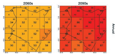 Example maps for Kenya showing patterns of projected change in hot night frequency (TN90p) for 10-yr periods in the future under SRES-A2 scenario. In each grid box, the central value gives the multimodel ensemble median, and the values in the upper and lower corners give the ensemble maximum and minimum.