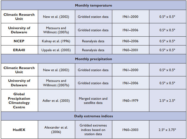Table 2. Observational data sources used in the UNDP Climate Change Country Profiles project